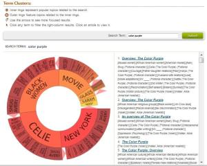 artemis wheel